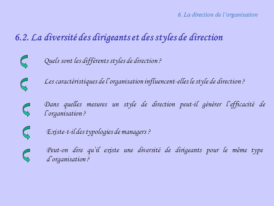 6. La direction de lorganisation 6.2. La diversité des dirigeants et des styles de direction Quels sont les différents styles de direction ? Les carac