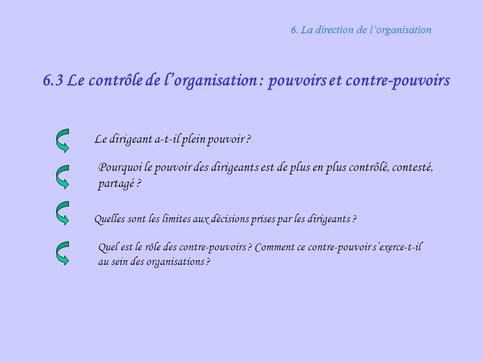 6.3 Le contrôle de lorganisation : pouvoirs et contre-pouvoirs 6. La direction de lorganisation Le dirigeant a-t-il plein pouvoir ? Pourquoi le pouvoi