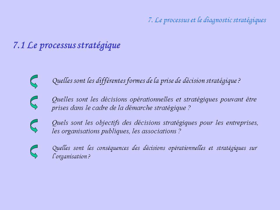 7. Le processus et le diagnostic stratégiques 7.1 Le processus stratégique Quelles sont les différentes formes de la prise de décision stratégique ? Q