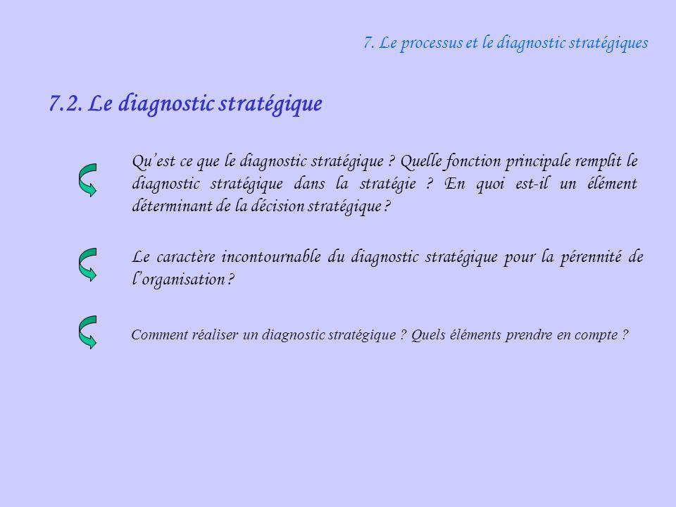 7.2. Le diagnostic stratégique 7. Le processus et le diagnostic stratégiques Quest ce que le diagnostic stratégique ? Quelle fonction principale rempl