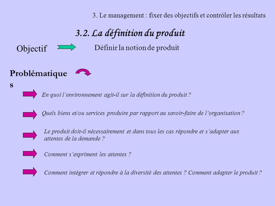 3. Le management : fixer des objectifs et contrôler les résultats 3.2. La définition du produit Objectif Définir la notion de produit Problématique s