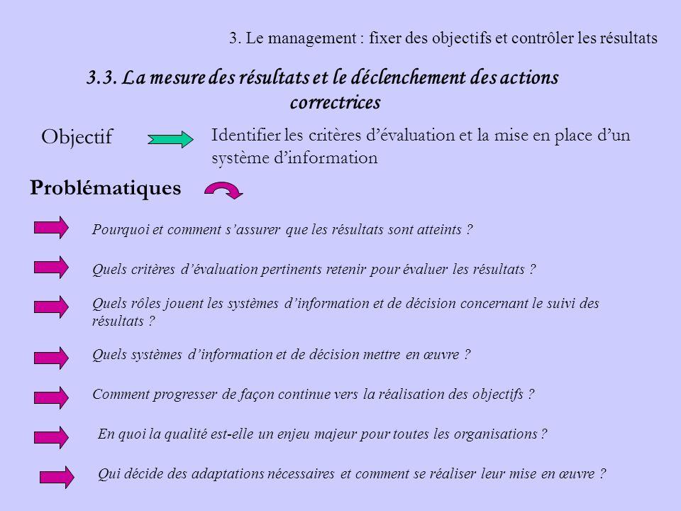 3. Le management : fixer des objectifs et contrôler les résultats 3.3. La mesure des résultats et le déclenchement des actions correctrices Objectif I