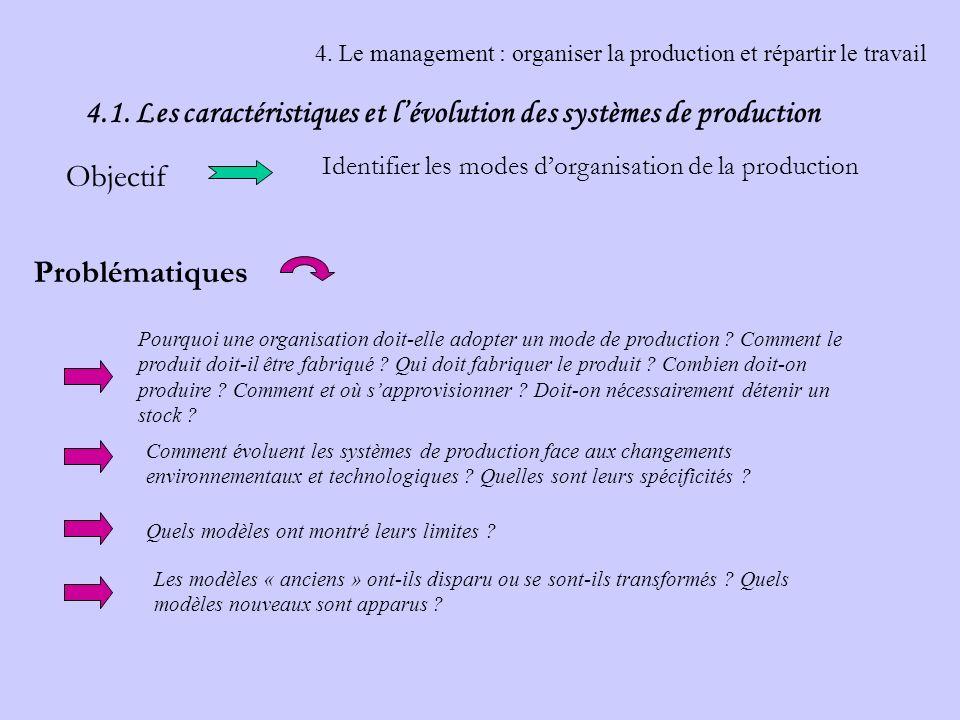 4. Le management : organiser la production et répartir le travail 4.1. Les caractéristiques et lévolution des systèmes de production Objectif Identifi