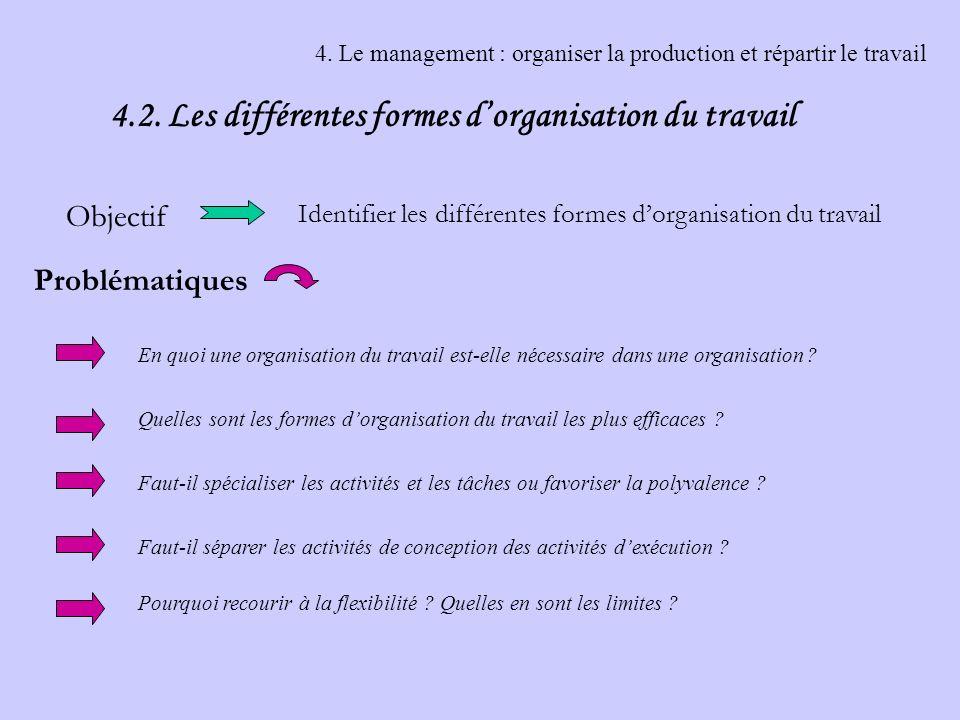 4. Le management : organiser la production et répartir le travail 4.2. Les différentes formes dorganisation du travail Objectif Identifier les différe
