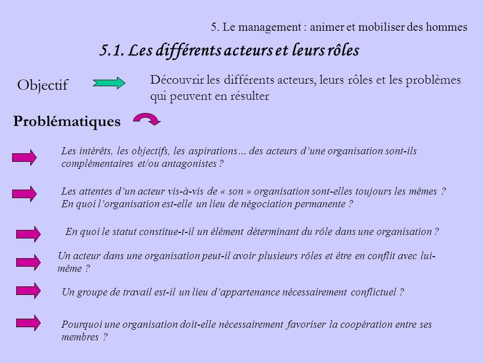 5. Le management : animer et mobiliser des hommes 5.1. Les différents acteurs et leurs rôles Objectif Découvrir les différents acteurs, leurs rôles et