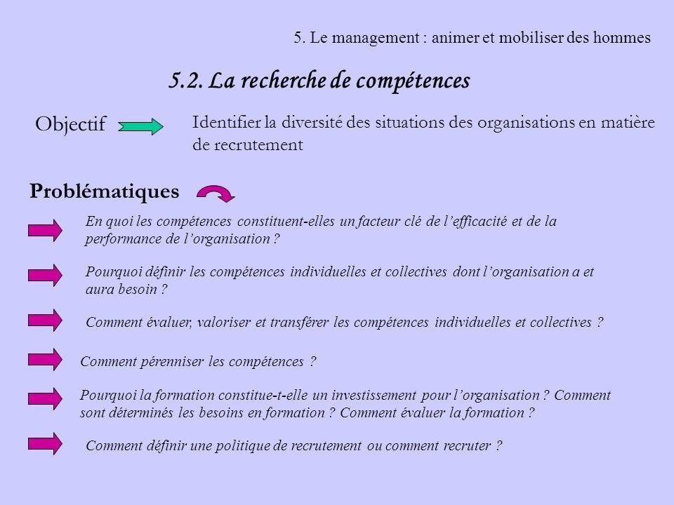5. Le management : animer et mobiliser des hommes 5.2. La recherche de compétences Objectif Identifier la diversité des situations des organisations e