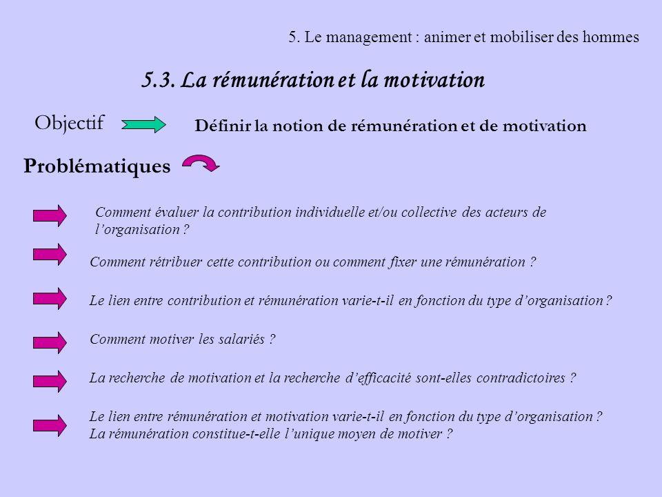 5. Le management : animer et mobiliser des hommes 5.3. La rémunération et la motivation Objectif Définir la notion de rémunération et de motivation Pr