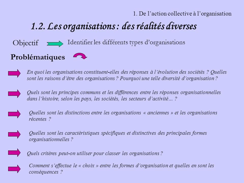 1. De laction collective à lorganisation 1.2. Les organisations : des réalités diverses Objectif Identifier les différents types dorganisations Problé