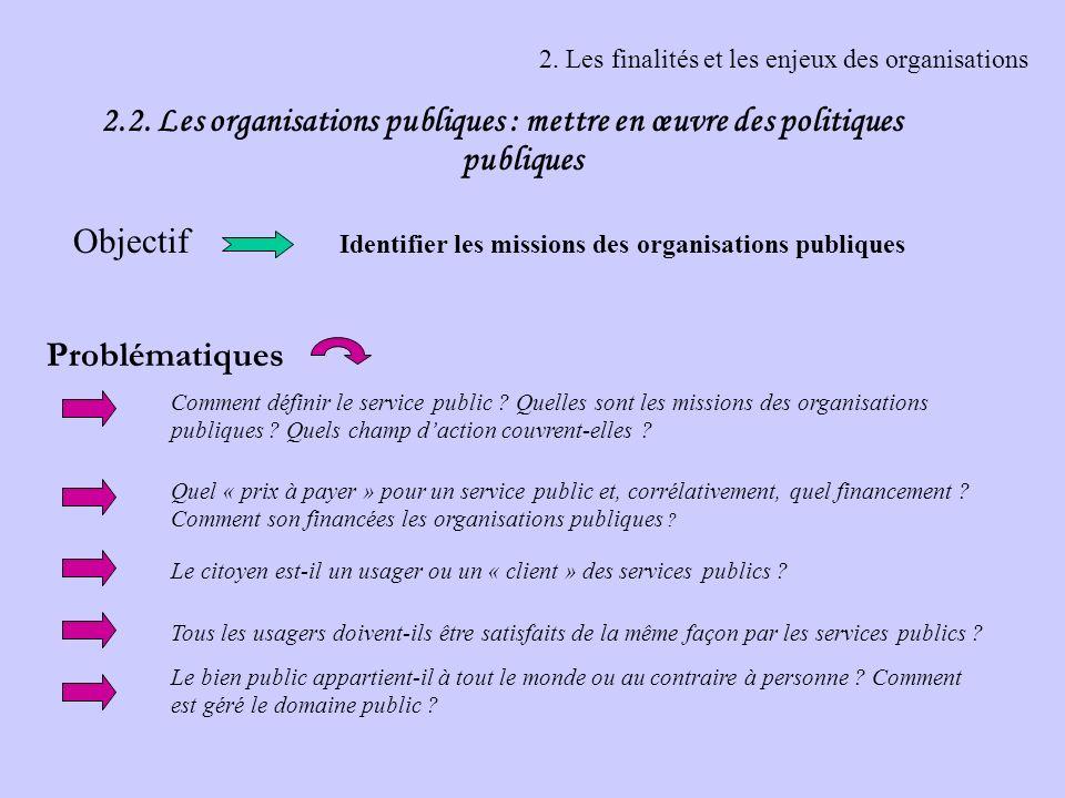 2. Les finalités et les enjeux des organisations 2.2. Les organisations publiques : mettre en œuvre des politiques publiques Objectif Identifier les m