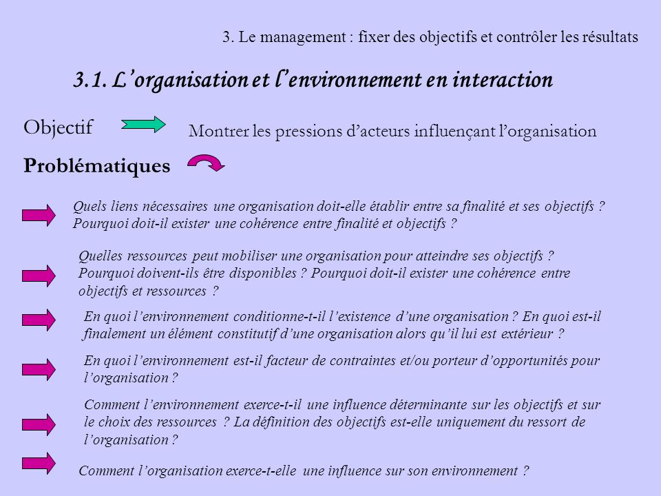 3. Le management : fixer des objectifs et contrôler les résultats 3.1. Lorganisation et lenvironnement en interaction Objectif Montrer les pressions d