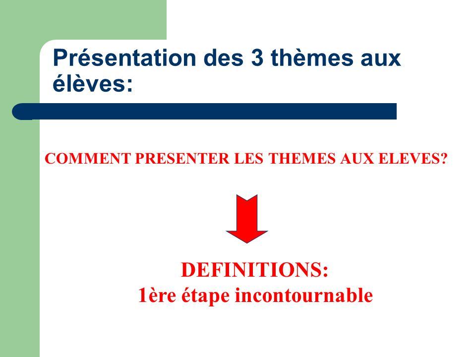 Présentation des 3 thèmes aux élèves: COMMENT PRESENTER LES THEMES AUX ELEVES? DEFINITIONS: 1ère étape incontournable