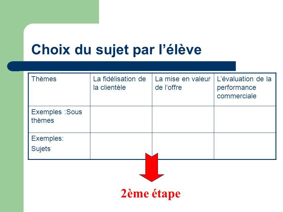 Choix du sujet par lélève ThèmesLa fidélisation de la clientèle La mise en valeur de loffre Lévaluation de la performance commerciale Exemples :Sous thèmes Exemples: Sujets 2ème étape