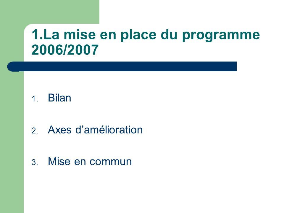 1.La mise en place du programme 2006/2007 1. Bilan 2. Axes damélioration 3. Mise en commun
