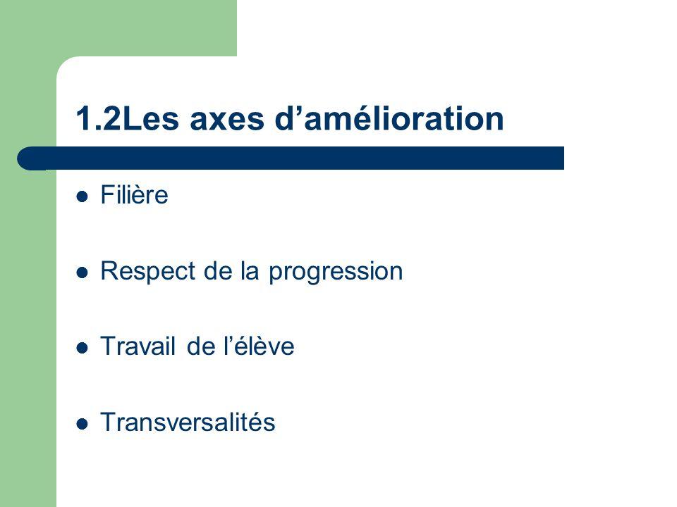 1.2Les axes damélioration Filière Respect de la progression Travail de lélève Transversalités