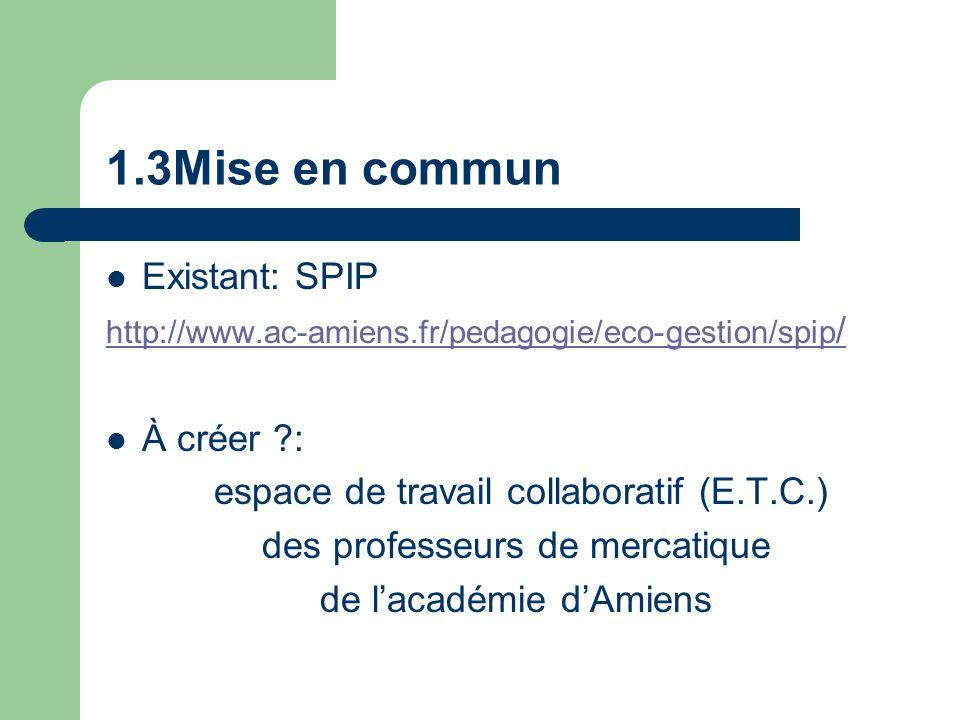 1.3Mise en commun Existant: SPIP http://www.ac-amiens.fr/pedagogie/eco-gestion/spip / À créer : espace de travail collaboratif (E.T.C.) des professeurs de mercatique de lacadémie dAmiens