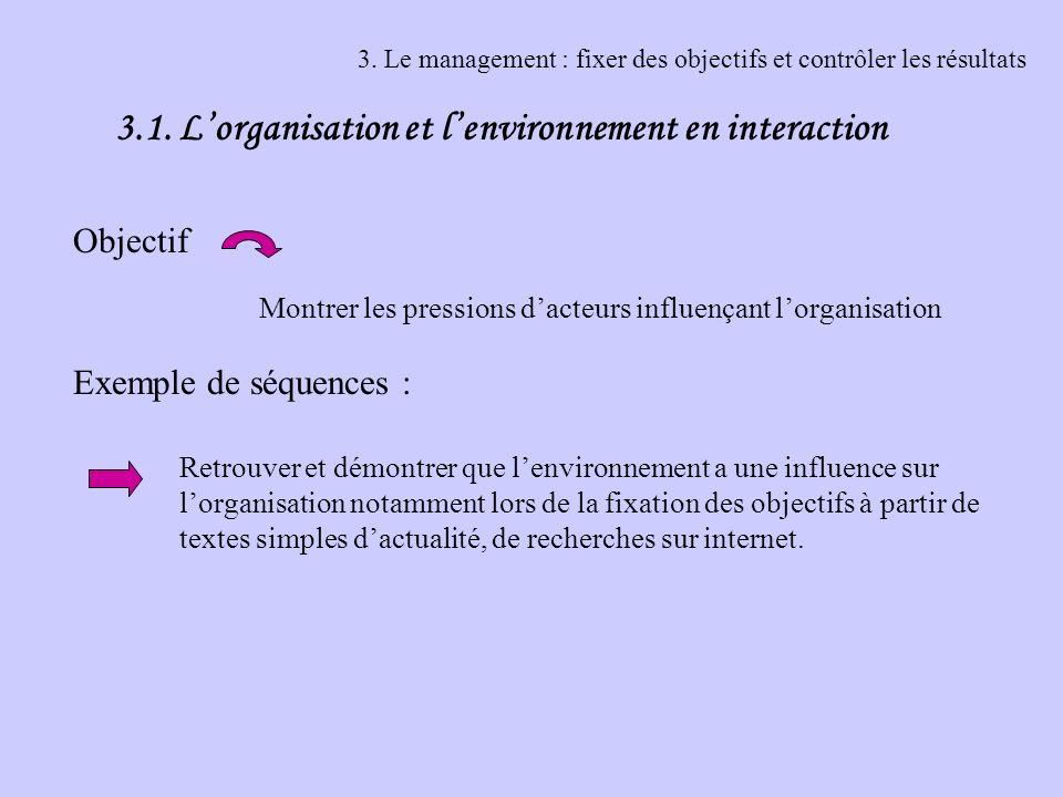 3. Le management : fixer des objectifs et contrôler les résultats 3.1. Lorganisation et lenvironnement en interaction Objectif Exemple de séquences :