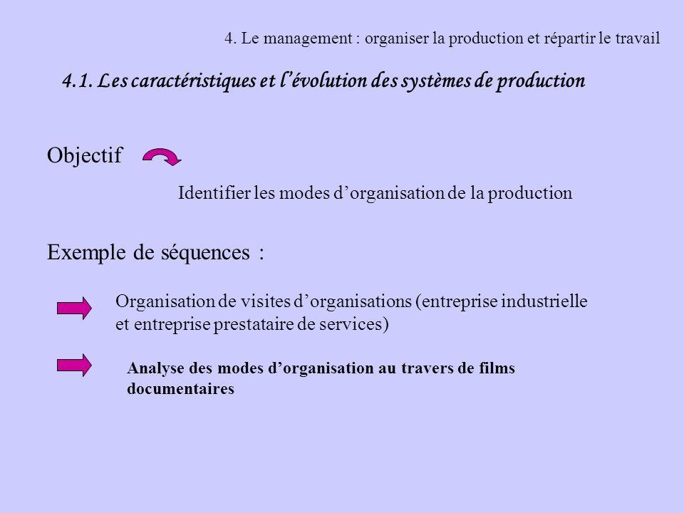 4. Le management : organiser la production et répartir le travail 4.1. Les caractéristiques et lévolution des systèmes de production Objectif Exemple