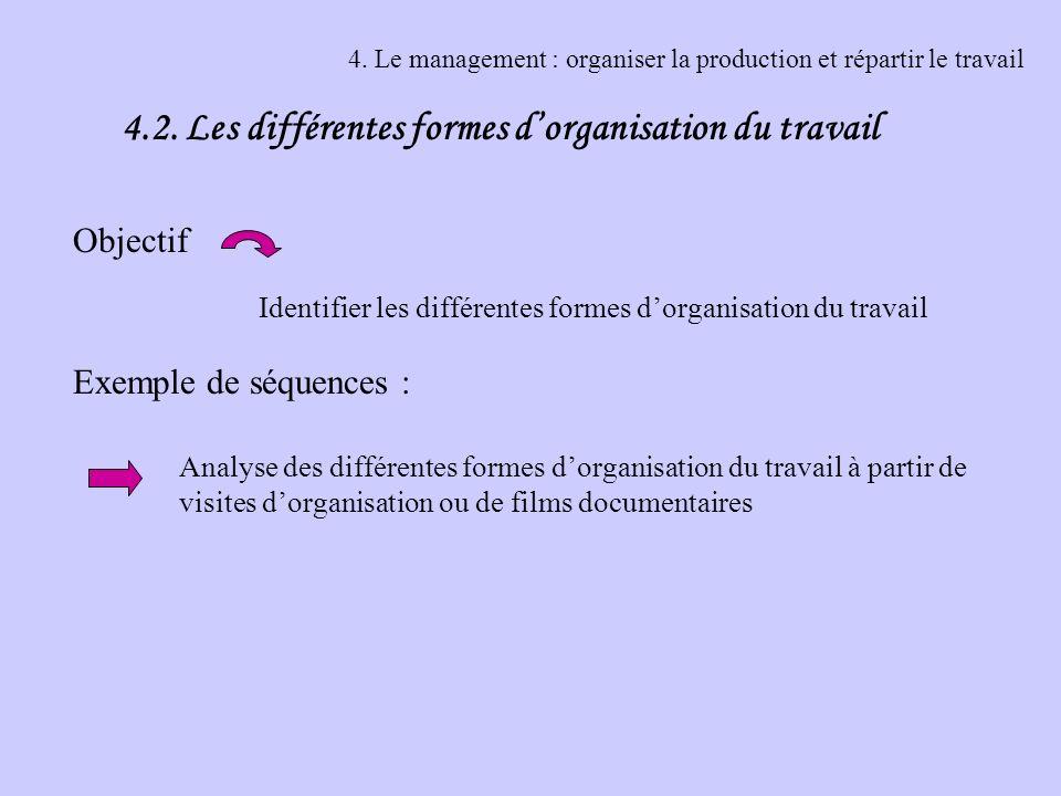4. Le management : organiser la production et répartir le travail 4.2. Les différentes formes dorganisation du travail Objectif Exemple de séquences :