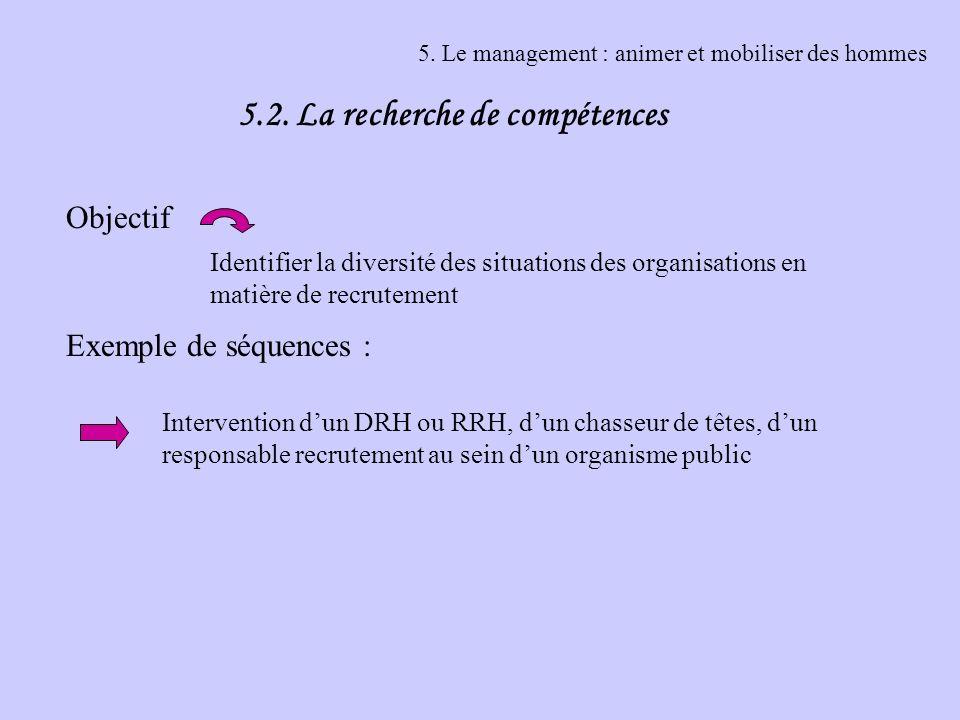 5. Le management : animer et mobiliser des hommes 5.2. La recherche de compétences Objectif Exemple de séquences : Identifier la diversité des situati