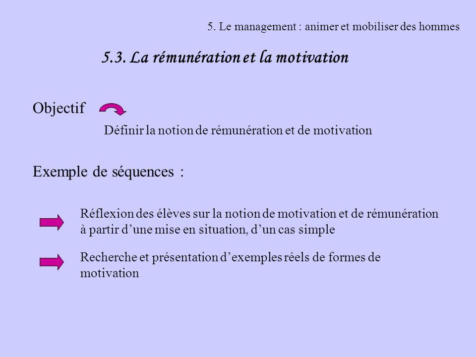 5. Le management : animer et mobiliser des hommes 5.3. La rémunération et la motivation Objectif Exemple de séquences : Définir la notion de rémunérat