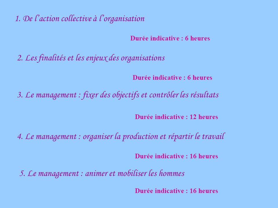 1. De laction collective à lorganisation Durée indicative : 6 heures 2. Les finalités et les enjeux des organisations Durée indicative : 6 heures 3. L