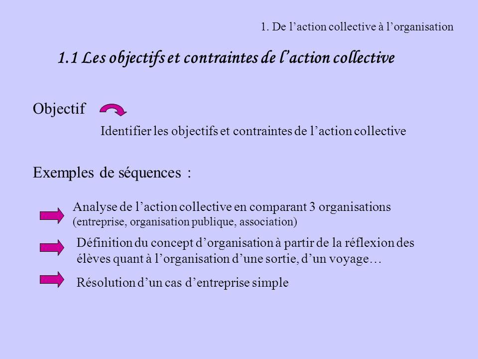 1. De laction collective à lorganisation 1.1 Les objectifs et contraintes de laction collective Objectif Identifier les objectifs et contraintes de la