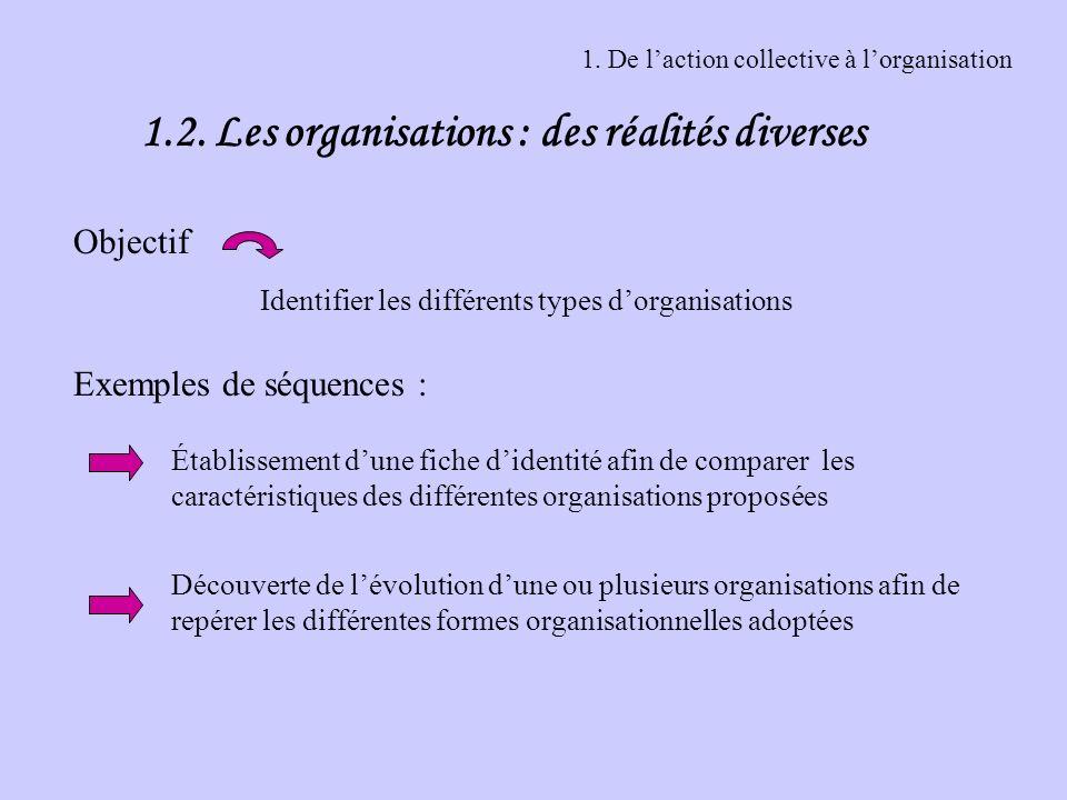 1. De laction collective à lorganisation 1.2. Les organisations : des réalités diverses Objectif Exemples de séquences : Identifier les différents typ