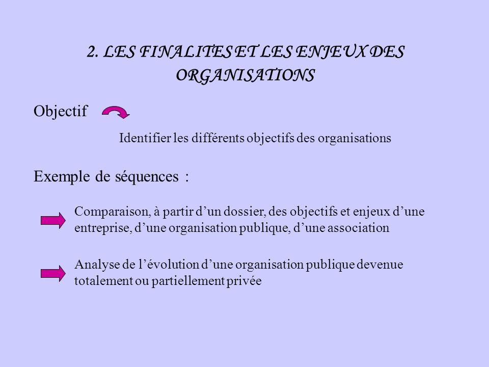 Objectif Exemple de séquences : Comparaison, à partir dun dossier, des objectifs et enjeux dune entreprise, dune organisation publique, dune associati