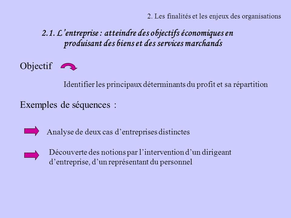 2. Les finalités et les enjeux des organisations 2.1. Lentreprise : atteindre des objectifs économiques en produisant des biens et des services marcha