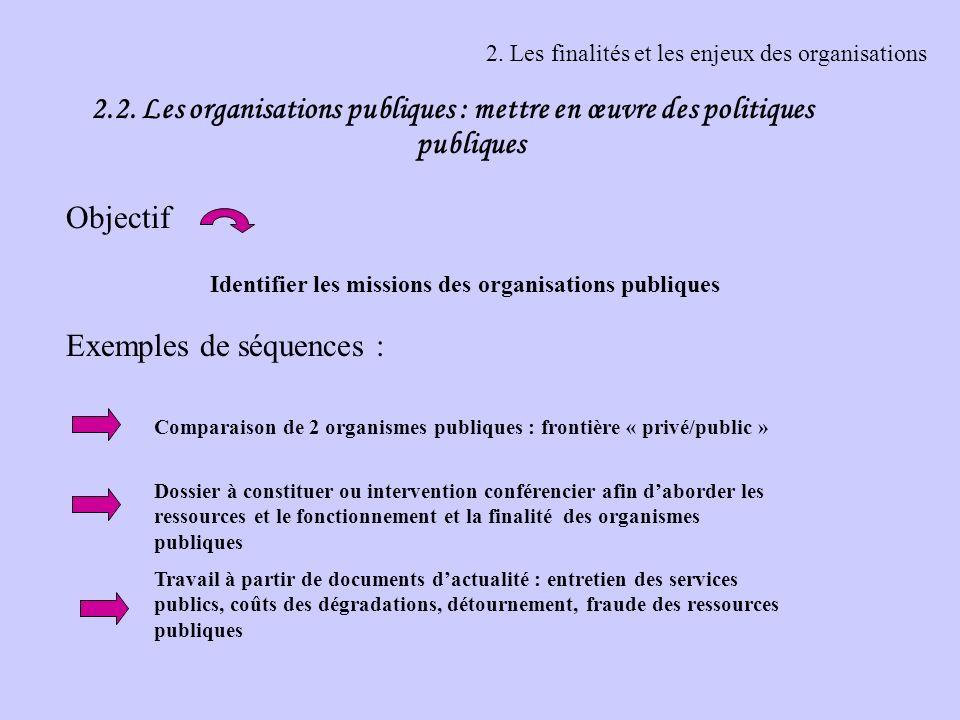 2. Les finalités et les enjeux des organisations 2.2. Les organisations publiques : mettre en œuvre des politiques publiques Objectif Exemples de séqu