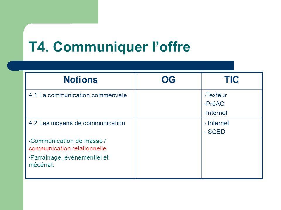 T4. Communiquer loffre NotionsOGTIC 4.1 La communication commerciale Texteur PréAO Internet 4.2 Les moyens de communication Communication de masse / c