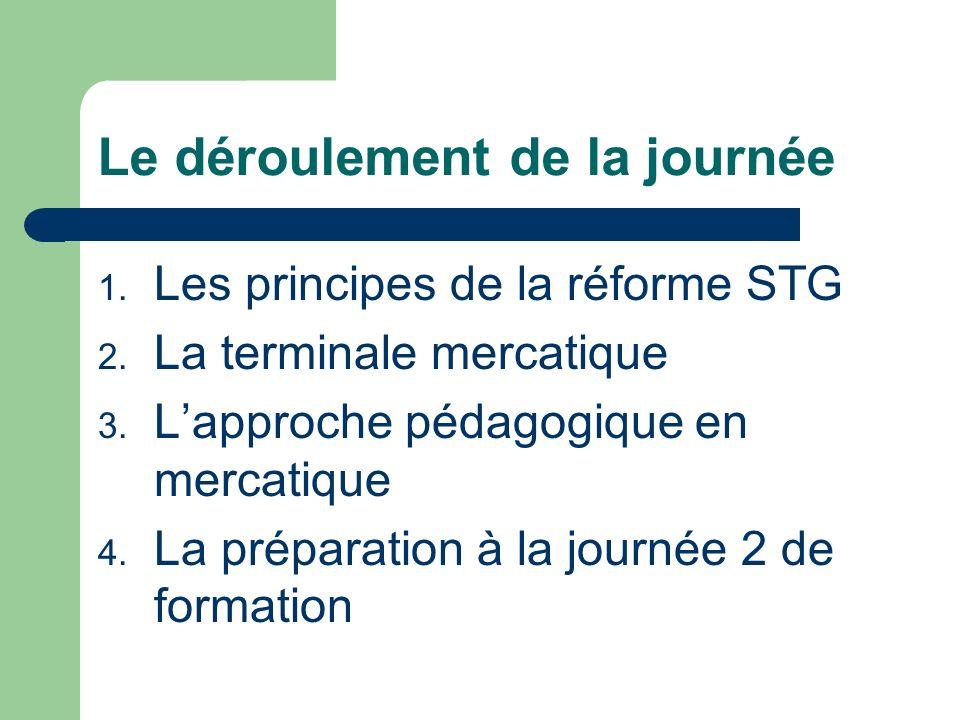 Le déroulement de la journée 1. Les principes de la réforme STG 2.