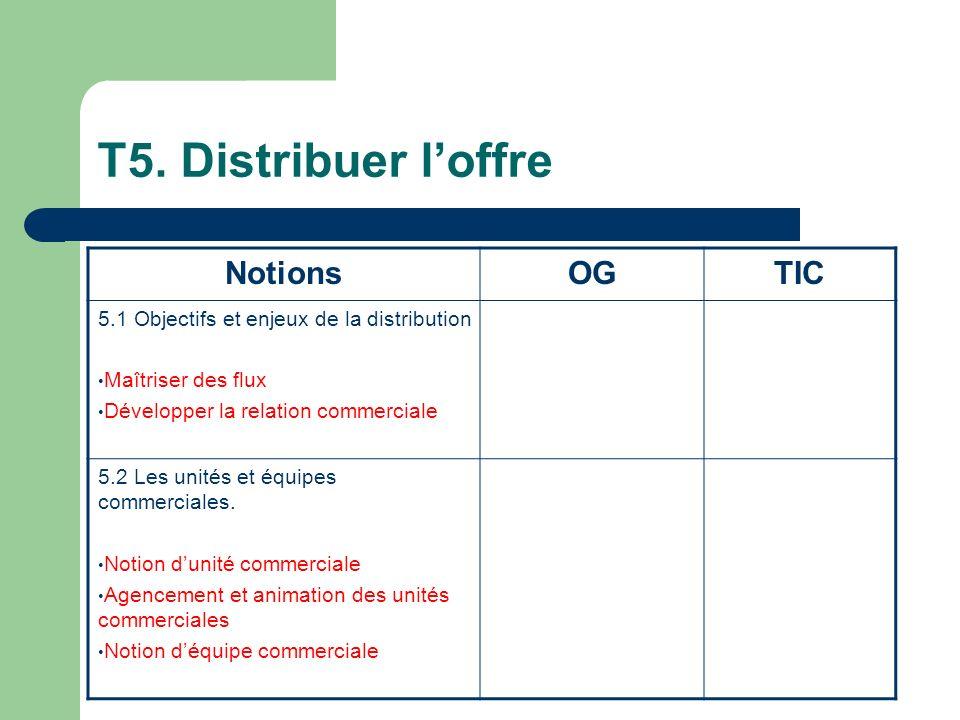 T5. Distribuer loffre NotionsOGTIC 5.1 Objectifs et enjeux de la distribution Maîtriser des flux Développer la relation commerciale 5.2 Les unités et