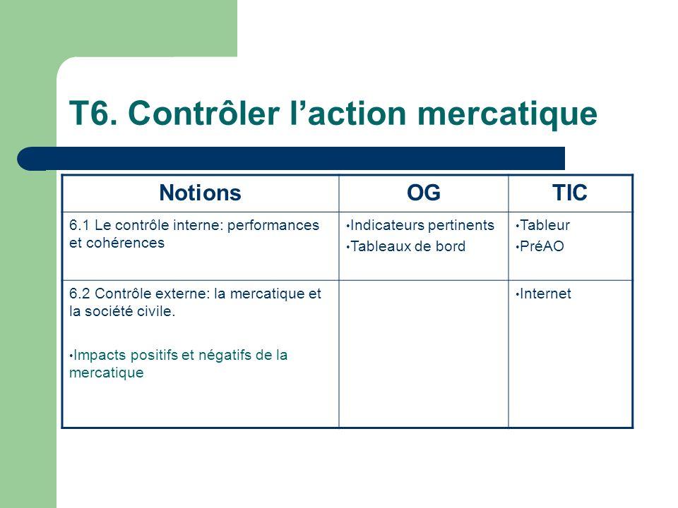 T6. Contrôler laction mercatique NotionsOGTIC 6.1 Le contrôle interne: performances et cohérences Indicateurs pertinents Tableaux de bord Tableur PréA