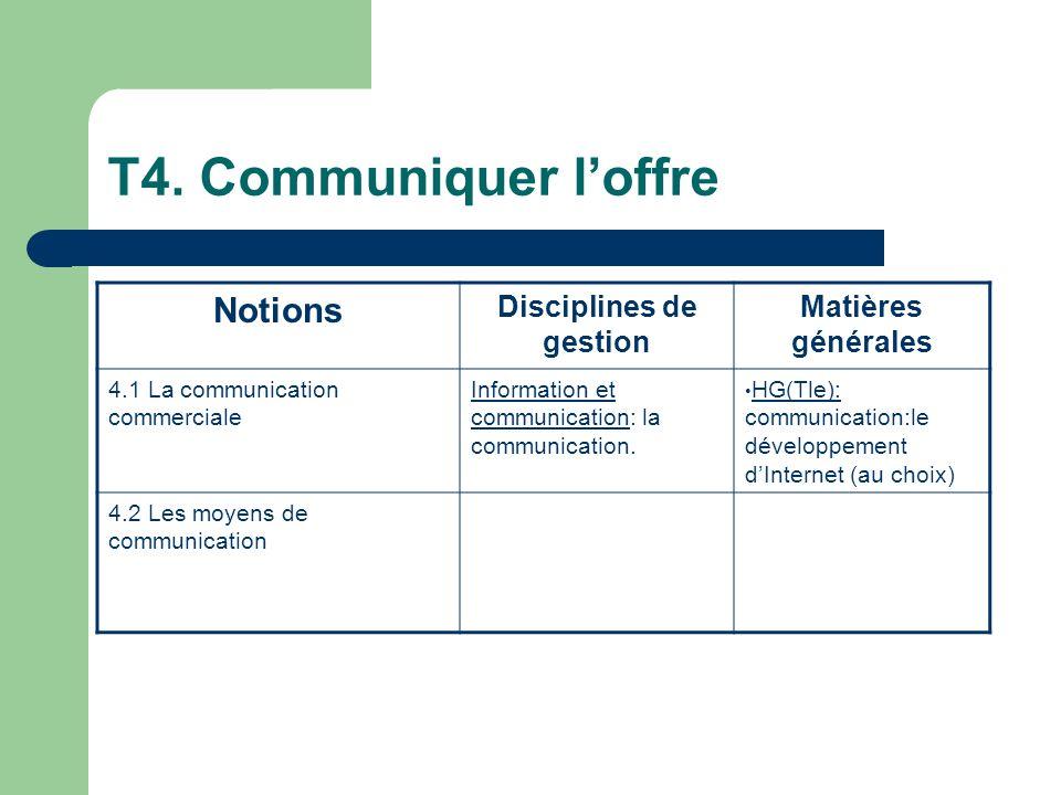 T4. Communiquer loffre Notions Disciplines de gestion Matières générales 4.1 La communication commerciale Information et communication: la communicati