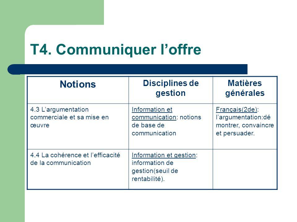 T4. Communiquer loffre Notions Disciplines de gestion Matières générales 4.3 Largumentation commerciale et sa mise en œuvre Information et communicati
