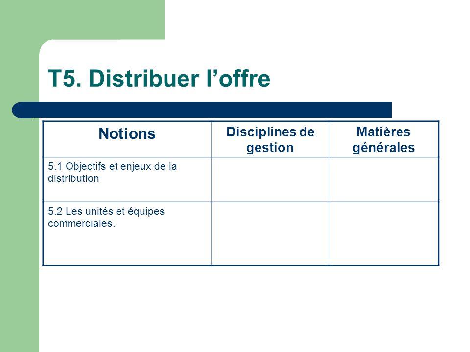 T5. Distribuer loffre Notions Disciplines de gestion Matières générales 5.1 Objectifs et enjeux de la distribution 5.2 Les unités et équipes commercia