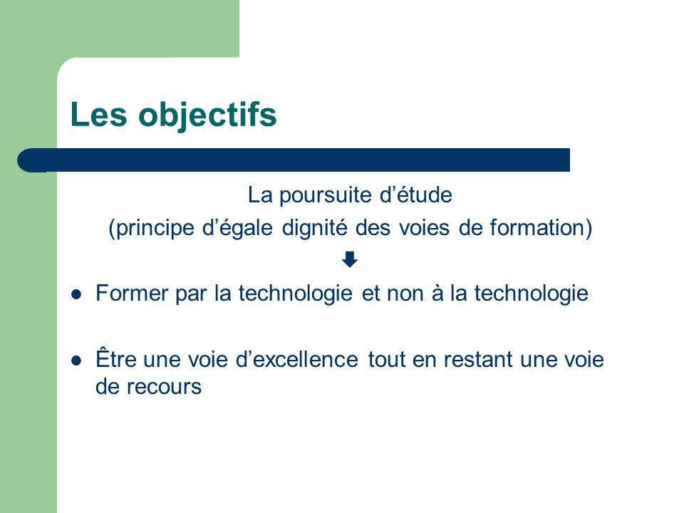Sinformer sur notre actualité STG Le site national Économie et Gestion – http://www.educnet.education.fr/ecogest/default.htm CRM:centre de ressources marketing – http://www.ac-nancy-metz.fr/enseign/ste/CRM/ CR COM:centre de ressources communication-organisation- management – http://www.crcom.ac-versailles.fr/ http://www.crcom.ac-versailles.fr/ Académie dAmiens – http://www.ac-amiens.fr http://www.ac-amiens.fr – http://www.ecogest.info/amiens