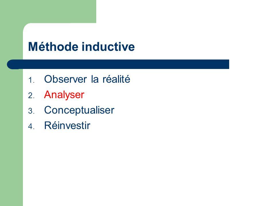 Méthode inductive 1. Observer la réalité 2. Analyser 3. Conceptualiser 4. Réinvestir