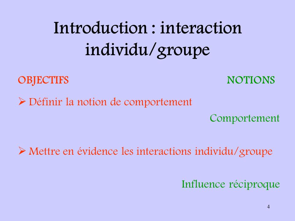 4 Introduction : interaction individu/groupe OBJECTIFS NOTIONS Définir la notion de comportement Comportement Mettre en évidence les interactions indi