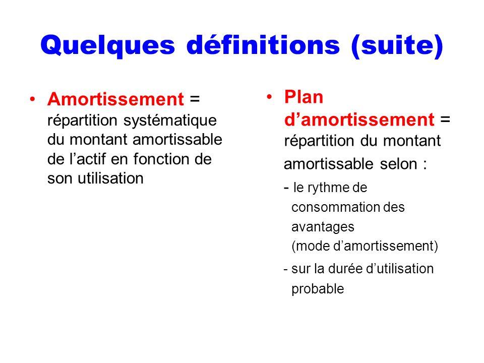 Quelques définitions (suite) Amortissement = répartition systématique du montant amortissable de lactif en fonction de son utilisation Plan damortisse
