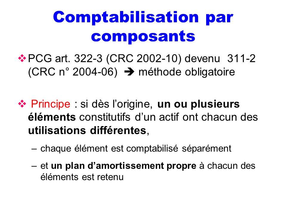 Comptabilisation par composants PCG art. 322-3 (CRC 2002-10) devenu 311-2 (CRC n° 2004-06) méthode obligatoire Principe : si dès lorigine, un ou plusi