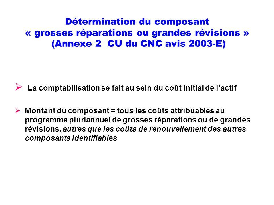 Détermination du composant « grosses réparations ou grandes révisions » (Annexe 2 CU du CNC avis 2003-E) La comptabilisation se fait au sein du coût i