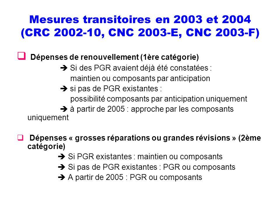 Mesures transitoires en 2003 et 2004 (CRC 2002-10, CNC 2003-E, CNC 2003-F) Dépenses de renouvellement (1ère catégorie) Si des PGR avaient déjà été con
