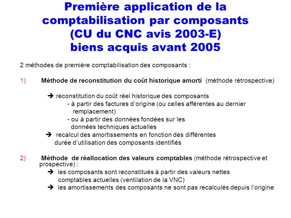 Première application de la comptabilisation par composants (CU du CNC avis 2003-E) biens acquis avant 2005 2 méthodes de première comptabilisation des