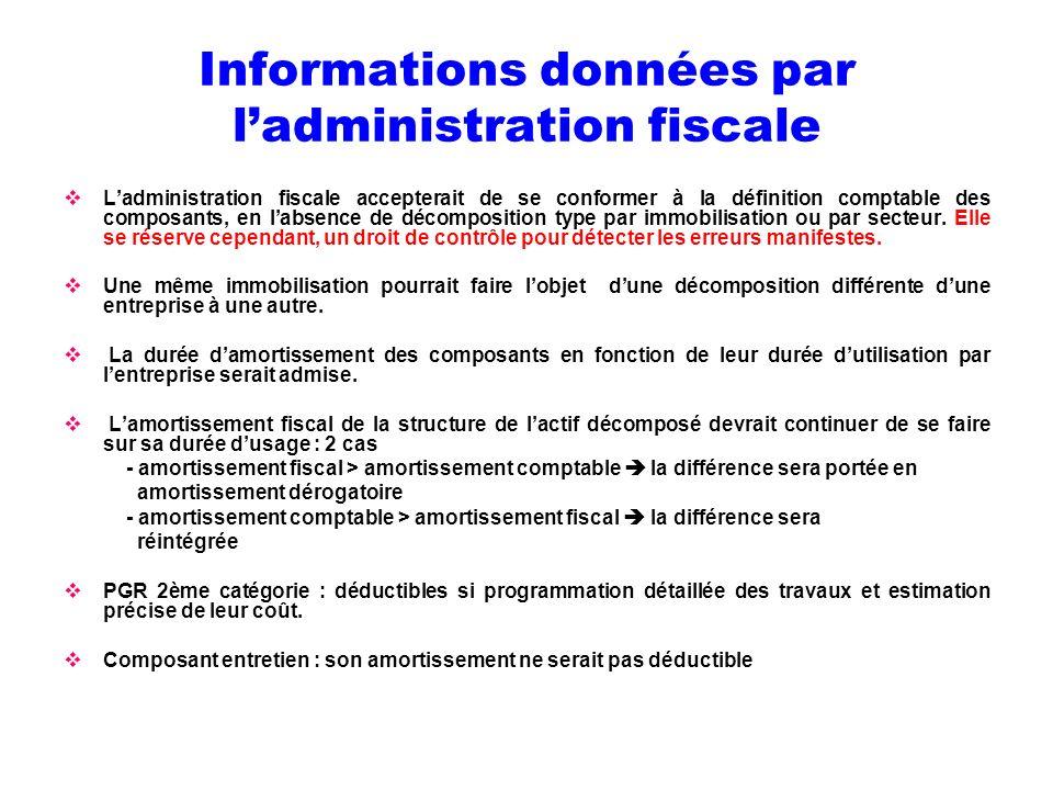 Informations données par ladministration fiscale Ladministration fiscale accepterait de se conformer à la définition comptable des composants, en labs