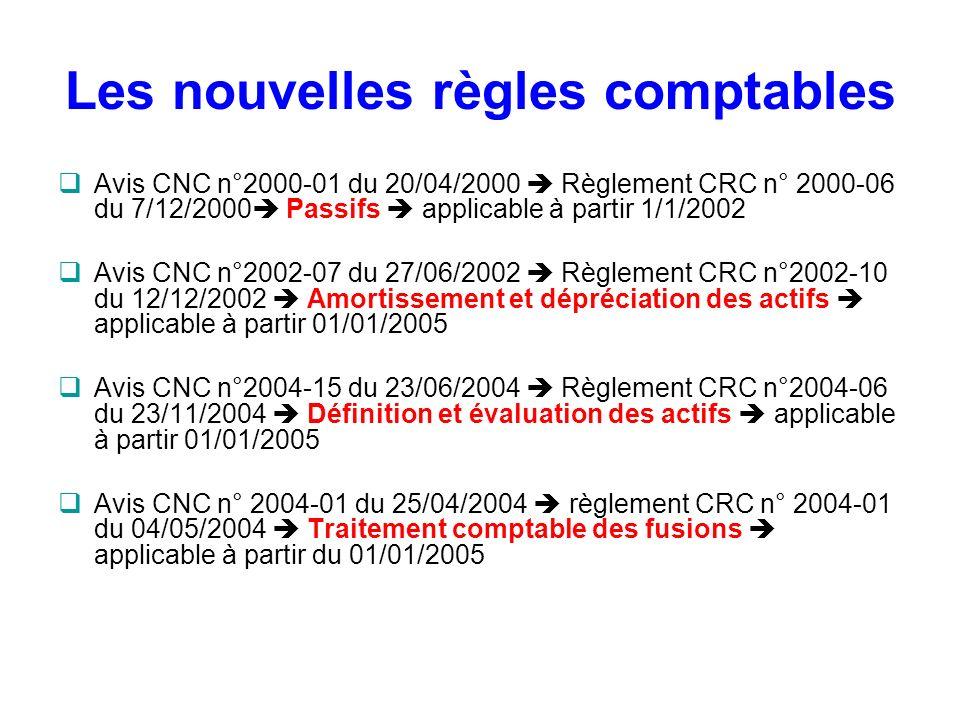 Les nouvelles règles comptables Avis CNC n°2000-01 du 20/04/2000 Règlement CRC n° 2000-06 du 7/12/2000 Passifs applicable à partir 1/1/2002 Avis CNC n