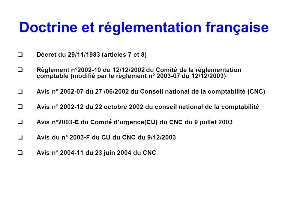 Doctrine et réglementation française Décret du 29/11/1983 (articles 7 et 8) Règlement n°2002-10 du 12/12/2002 du Comité de la réglementation comptable