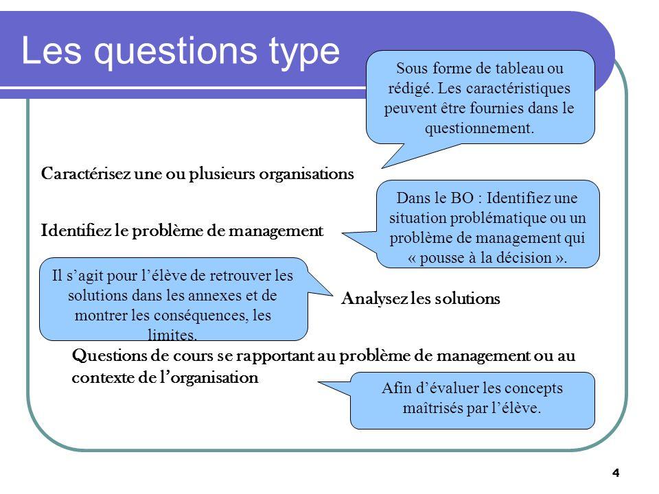 4 Les questions type Caractérisez une ou plusieurs organisations Identifiez le problème de management Analysez les solutions Questions de cours se rapportant au problème de management ou au contexte de lorganisation Sous forme de tableau ou rédigé.