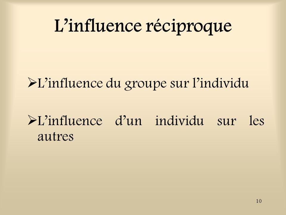 10 Linfluence réciproque Linfluence du groupe sur lindividu Linfluence dun individu sur les autres